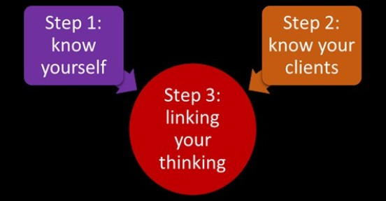 linking-your-thinking-image