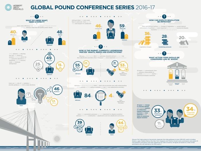 GPC HK Info Graphic